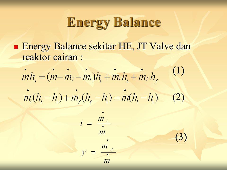 Energy Balance Energy Balance sekitar HE, JT Valve dan reaktor cairan : Energy Balance sekitar HE, JT Valve dan reaktor cairan :(1)(2) (3) (3)