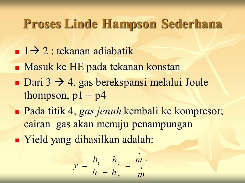 Proses Linde Hampson Sederhana 1  2 : tekanan adiabatik 1  2 : tekanan adiabatik Masuk ke HE pada tekanan konstan Masuk ke HE pada tekanan konstan Dari 3  4, gas berekspansi melalui Joule thompson, p1 = p4 Dari 3  4, gas berekspansi melalui Joule thompson, p1 = p4 Pada titik 4, gas jenuh kembali ke kompresor; cairan gas akan menuju penampungan Pada titik 4, gas jenuh kembali ke kompresor; cairan gas akan menuju penampungan Yield yang dihasilkan adalah: Yield yang dihasilkan adalah: