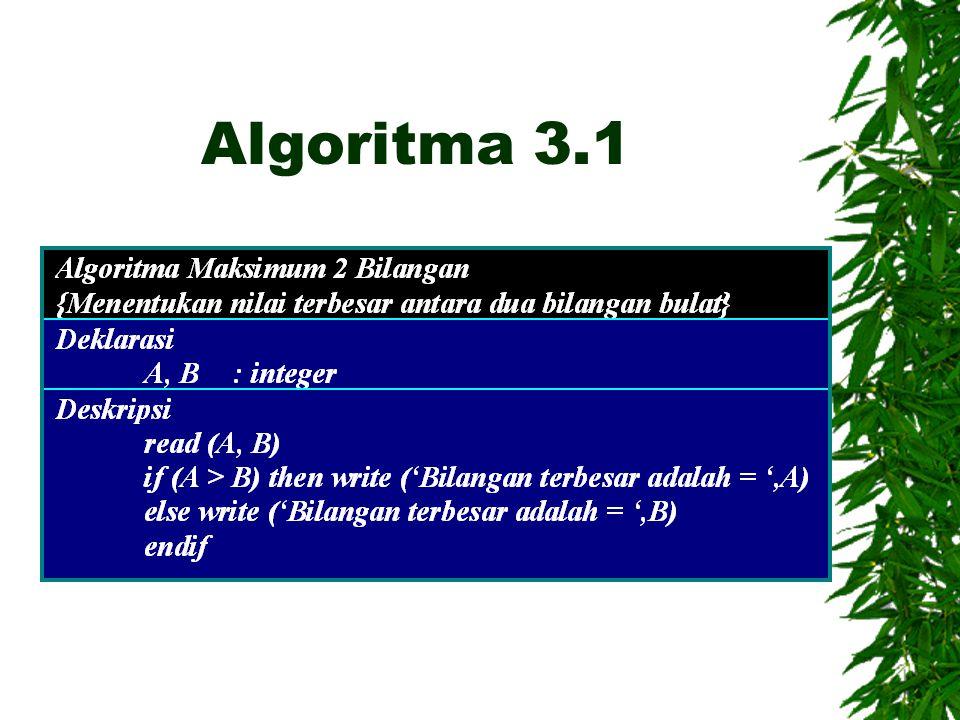  Input : koefisien A, B dan C bilangan real  Proses : ada tiga alternatif pilihan dari harga  Yaitu harganya 0, positif atau negatif  Output : nilai akar berdasar rumus