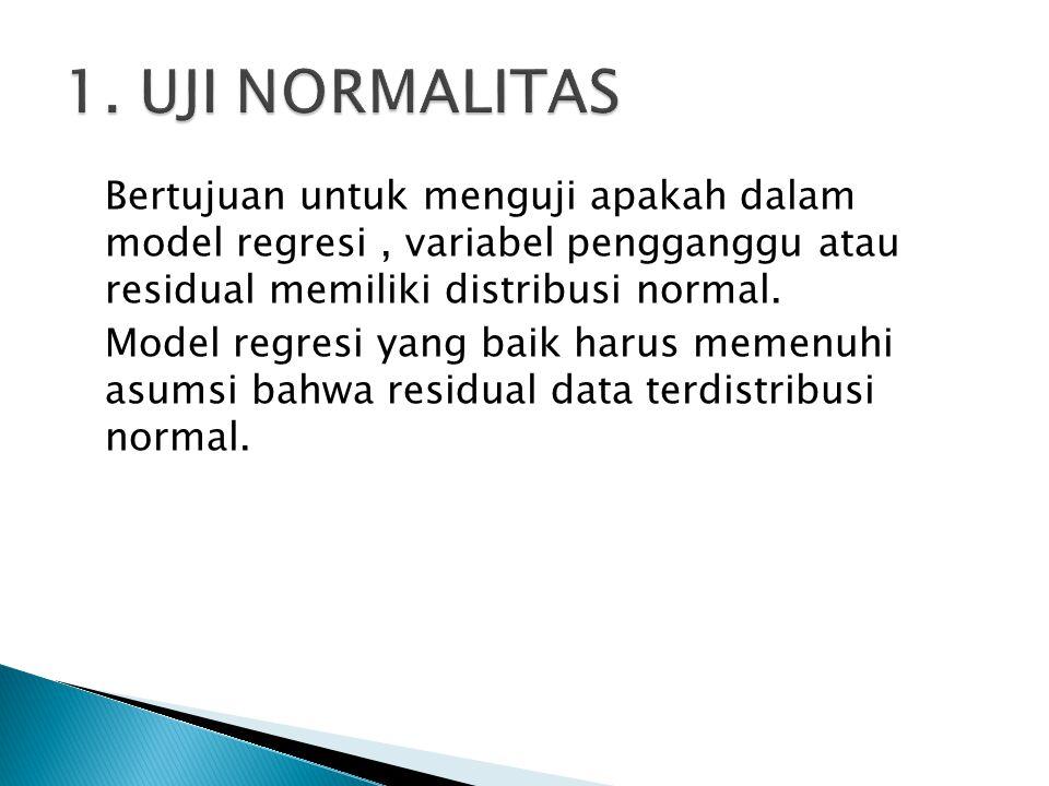 Bertujuan untuk menguji apakah dalam model regresi, variabel pengganggu atau residual memiliki distribusi normal. Model regresi yang baik harus memenu