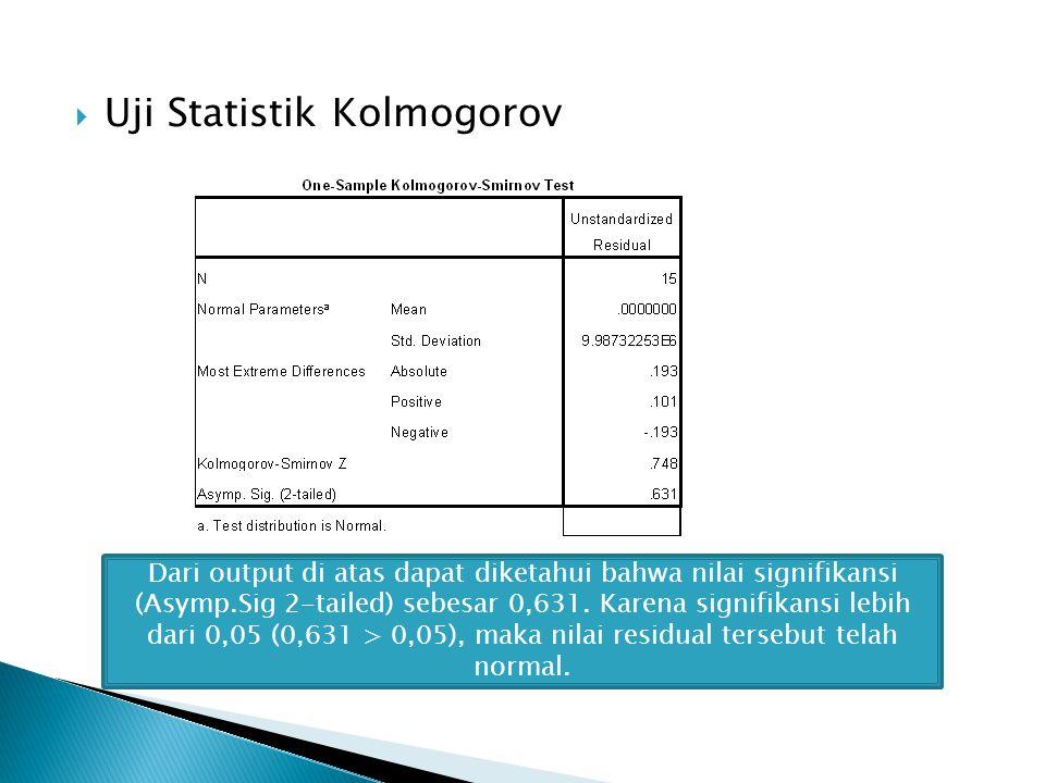  Uji Statistik Kolmogorov Dari output di atas dapat diketahui bahwa nilai signifikansi (Asymp.Sig 2-tailed) sebesar 0,631. Karena signifikansi lebih
