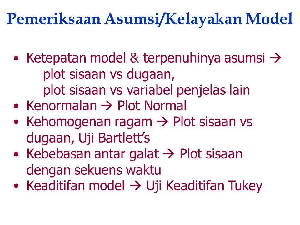 Ketepatan model & terpenuhinya asumsi  plot sisaan vs dugaan, plot sisaan vs variabel penjelas lain Kenormalan  Plot Normal Kehomogenan ragam  Plot