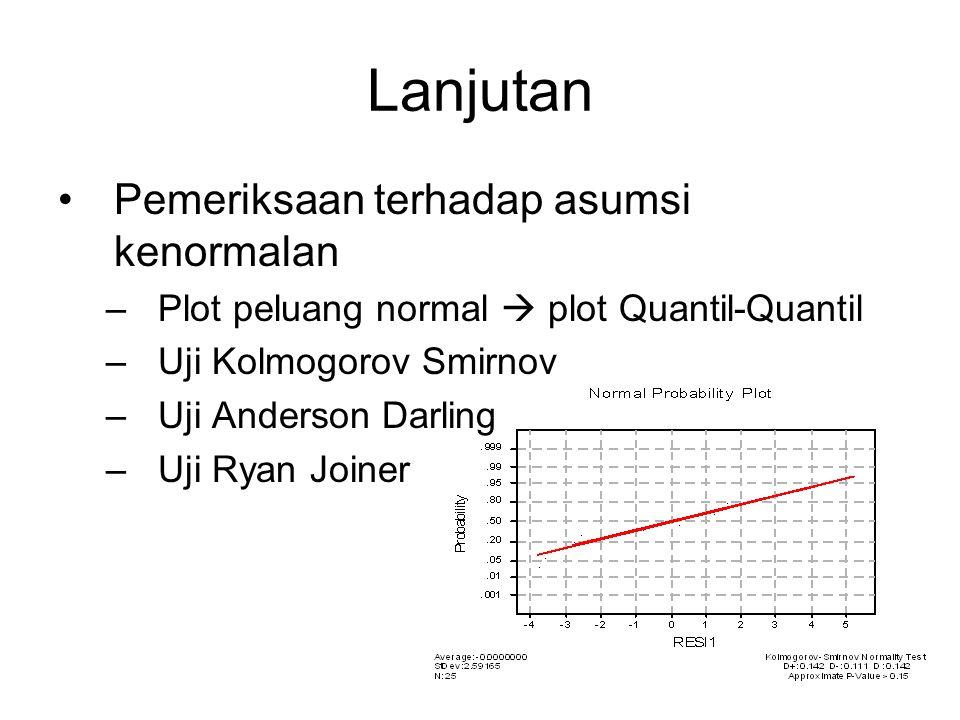 Lanjutan Pemeriksaan terhadap asumsi kenormalan –Plot peluang normal  plot Quantil-Quantil –Uji Kolmogorov Smirnov –Uji Anderson Darling –Uji Ryan Jo