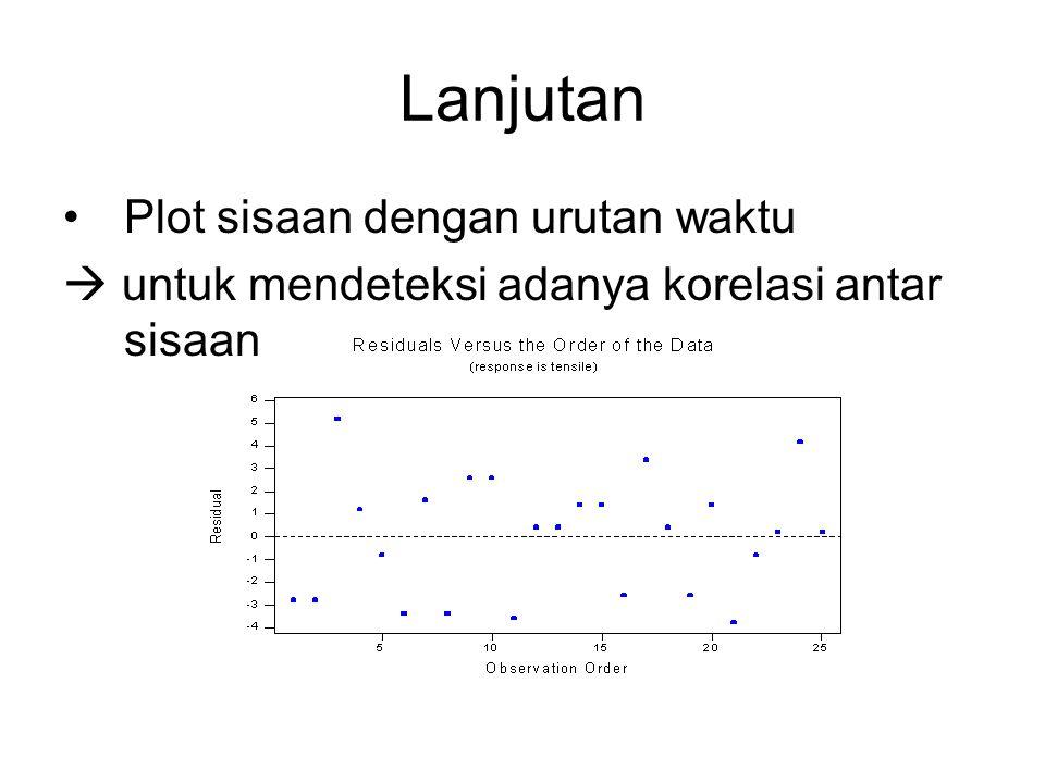 Lanjutan Plot sisaan dengan urutan waktu  untuk mendeteksi adanya korelasi antar sisaan