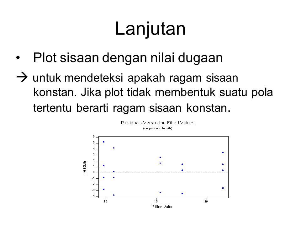 Lanjutan Plot sisaan dengan nilai dugaan  untuk mendeteksi apakah ragam sisaan konstan. Jika plot tidak membentuk suatu pola tertentu berarti ragam s