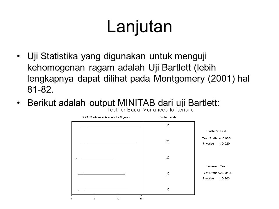 Lanjutan Uji Statistika yang digunakan untuk menguji kehomogenan ragam adalah Uji Bartlett (lebih lengkapnya dapat dilihat pada Montgomery (2001) hal