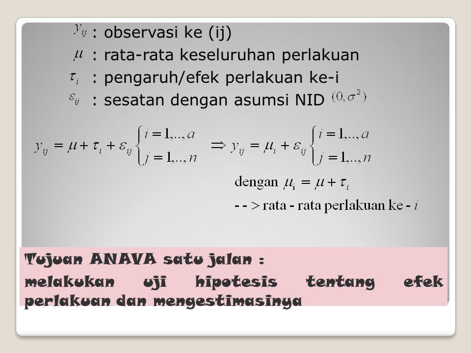 : observasi ke (ij) : rata-rata keseluruhan perlakuan : pengaruh/efek perlakuan ke-i : sesatan dengan asumsi NID Tujuan ANAVA satu jalan : melakukan u