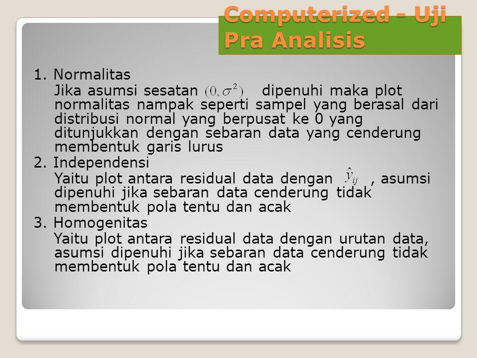 Computerized - Uji Pra Analisis 1. Normalitas Jika asumsi sesatan dipenuhi maka plot normalitas nampak seperti sampel yang berasal dari distribusi nor