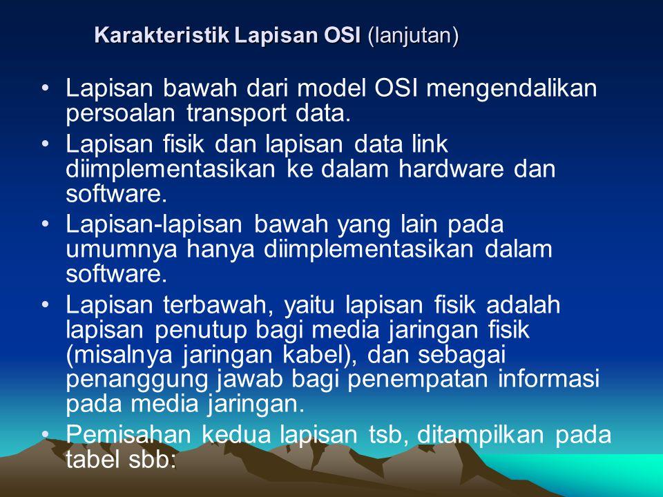 Lapisan bawah dari model OSI mengendalikan persoalan transport data. Lapisan fisik dan lapisan data link diimplementasikan ke dalam hardware dan softw
