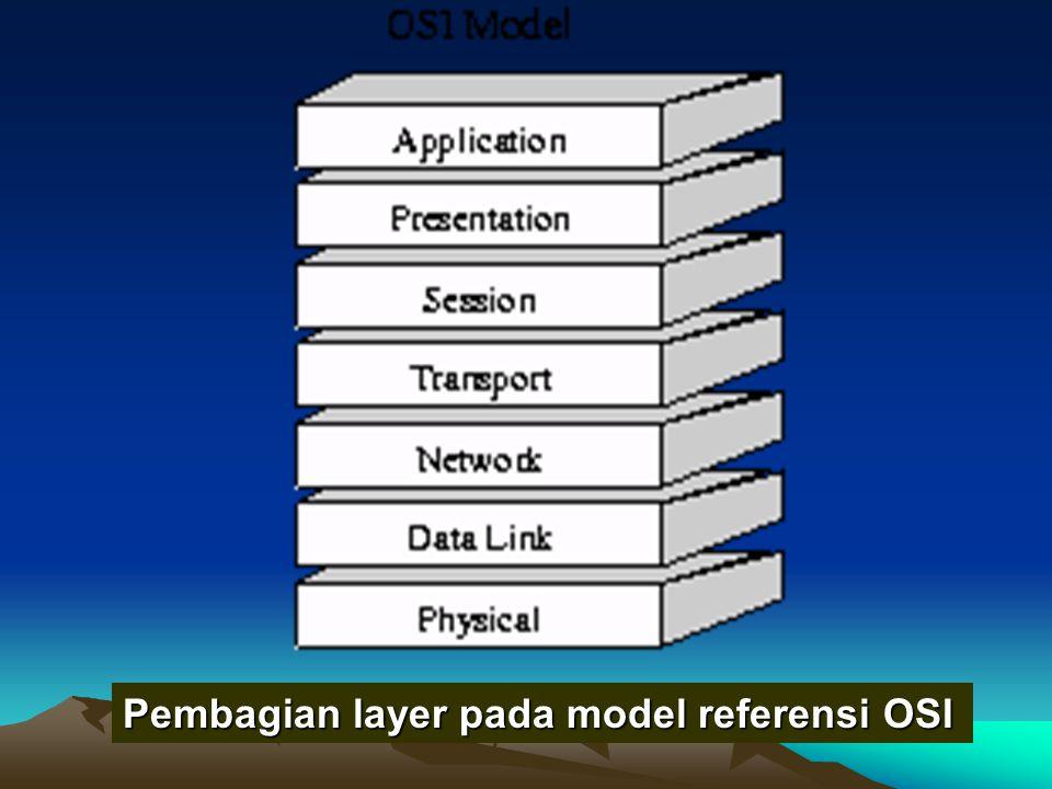 Pembagian layer pada model referensi OSI