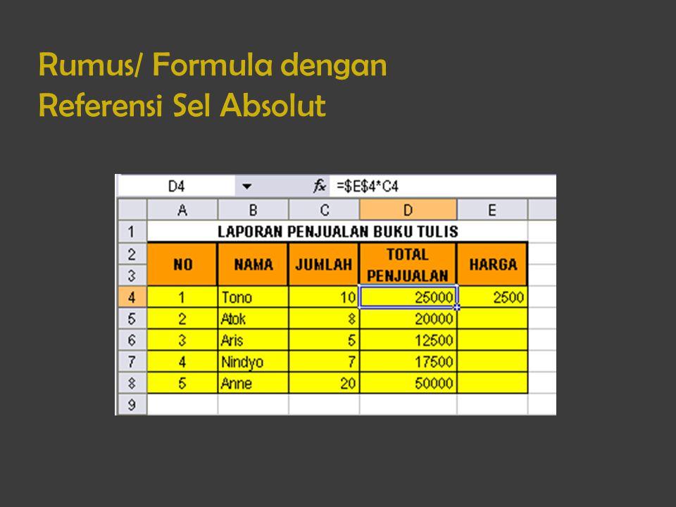 Rumus/ Formula dengan Referensi Sel Absolut