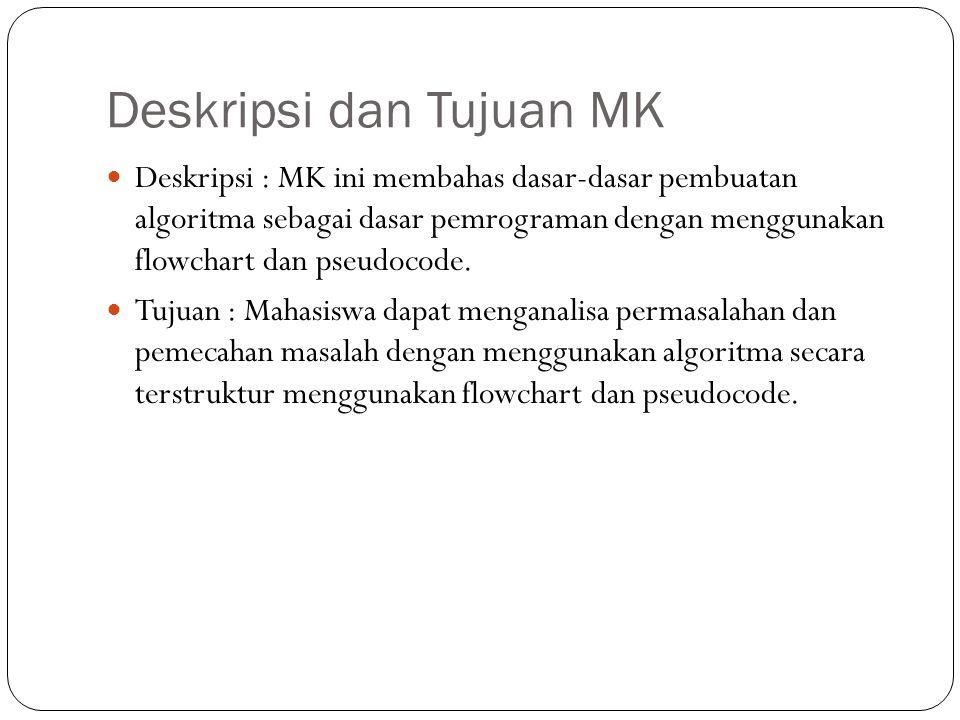 Deskripsi dan Tujuan MK Deskripsi : MK ini membahas dasar-dasar pembuatan algoritma sebagai dasar pemrograman dengan menggunakan flowchart dan pseudoc