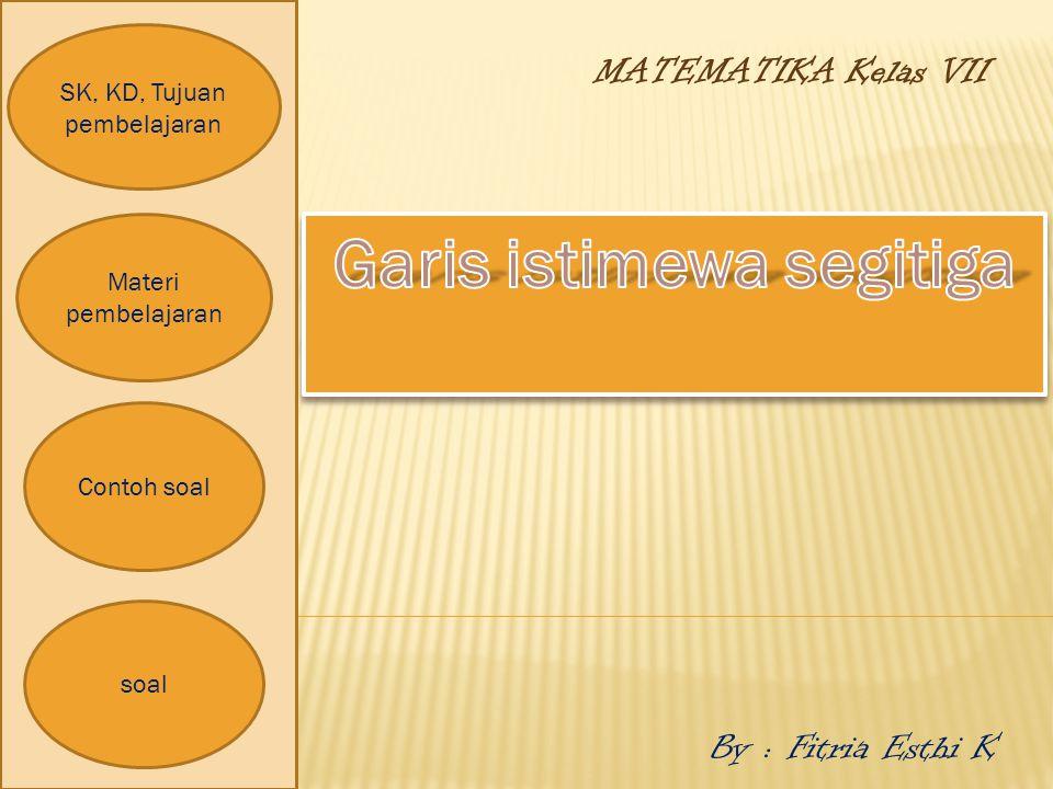 MATEMATIKA Kelas VII By : Fitria Esthi K SK, KD, Tujuan pembelajaran Materi pembelajaran Contoh soal soal