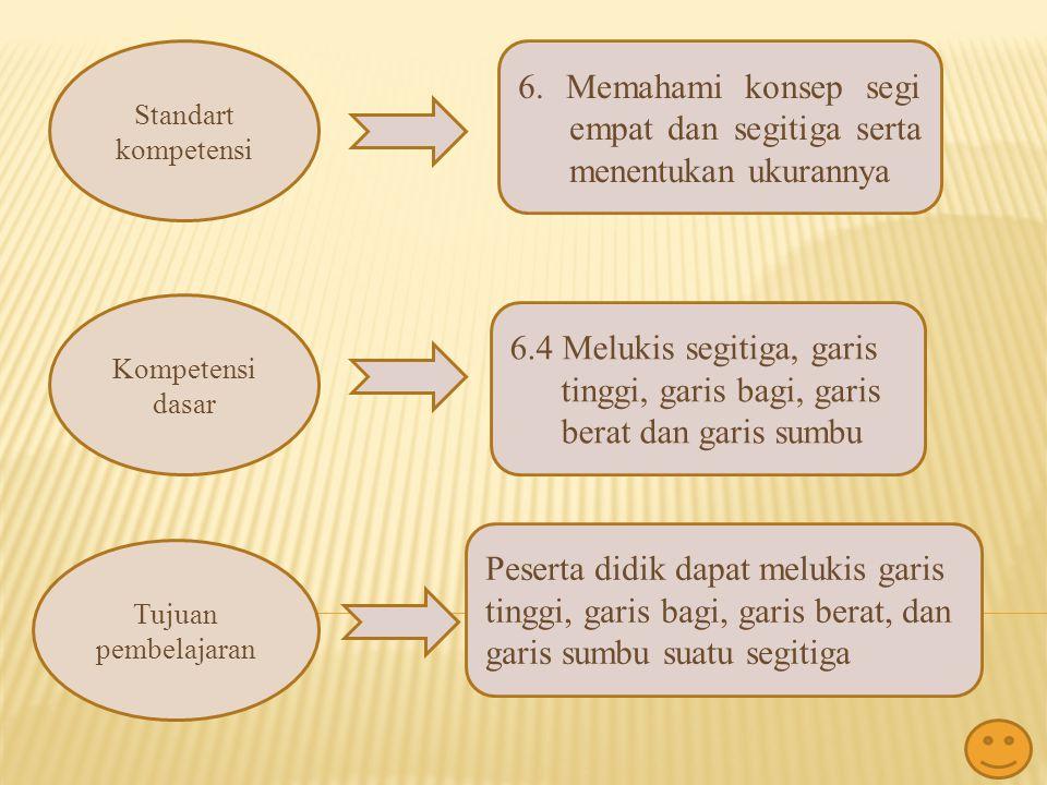 Tujuan pembelajaran Kompetensi dasar Standart kompetensi 6.