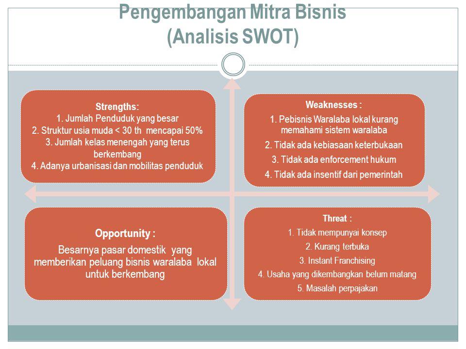Pengembangan Mitra Bisnis (Analisis SWOT) Strengths: 1.
