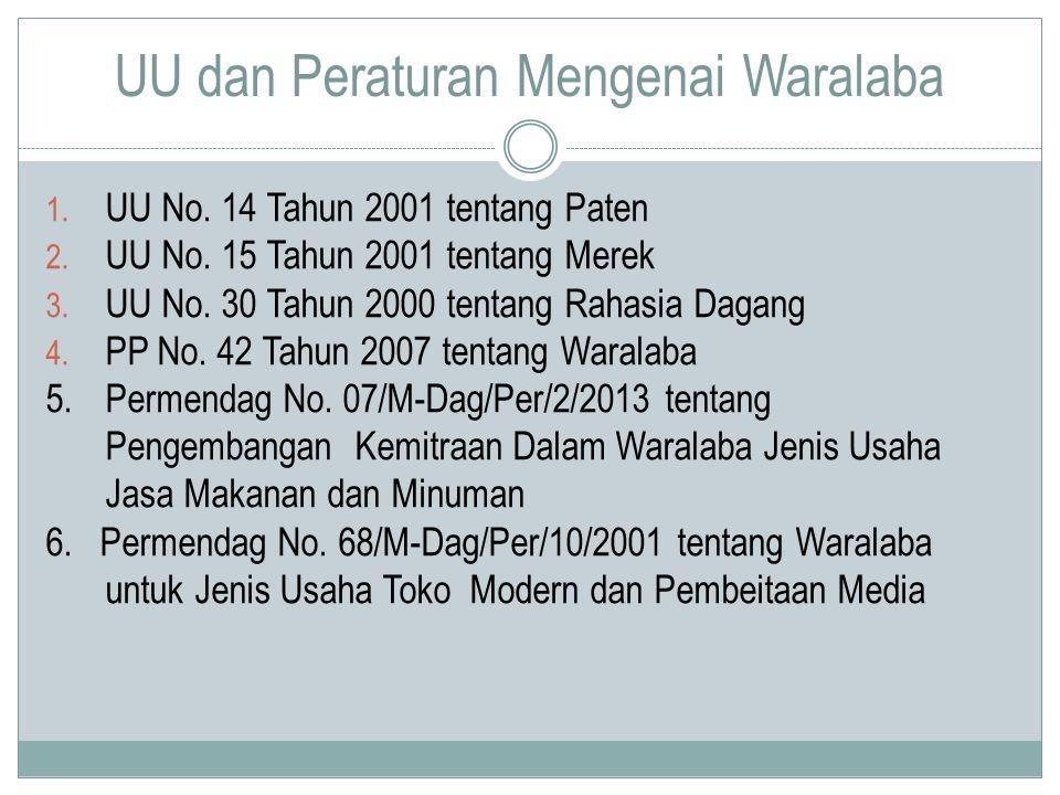 UU dan Peraturan Mengenai Waralaba 1. UU No. 14 Tahun 2001 tentang Paten 2. UU No. 15 Tahun 2001 tentang Merek 3. UU No. 30 Tahun 2000 tentang Rahasia