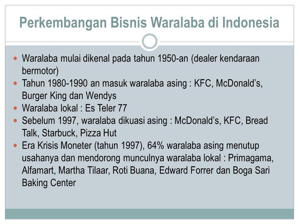 Perkembangan Bisnis Waralaba di Indonesia Waralaba mulai dikenal pada tahun 1950-an (dealer kendaraan bermotor) Tahun 1980-1990 an masuk waralaba asing : KFC, McDonald's, Burger King dan Wendys Waralaba lokal : Es Teler 77 Sebelum 1997, waralaba dikuasi asing : McDonald's, KFC, Bread Talk, Starbuck, Pizza Hut Era Krisis Moneter (tahun 1997), 64% waralaba asing menutup usahanya dan mendorong munculnya waralaba lokal : Primagama, Alfamart, Martha Tilaar, Roti Buana, Edward Forrer dan Boga Sari Baking Center