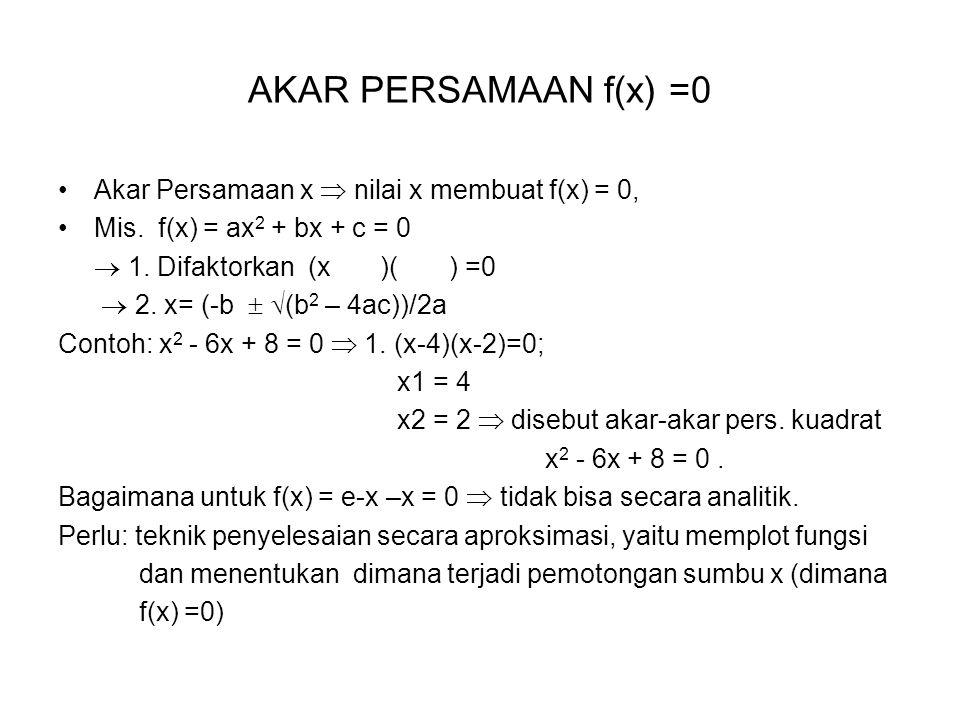 AKAR PERSAMAAN f(x) =0 Akar Persamaan x  nilai x membuat f(x) = 0, Mis. f(x) = ax 2 + bx + c = 0  1. Difaktorkan (x )( ) =0  2. x= (-b   (b 2 – 4