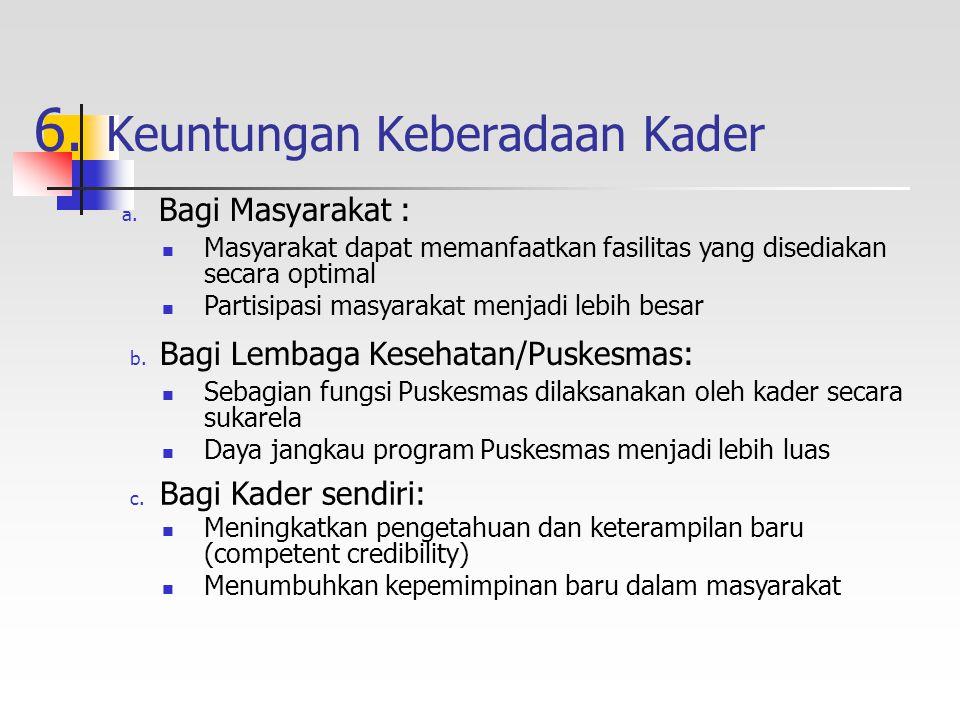 5.Fungsi Kader Kesehatan Motor penggerak atau pengelola dari program-program yang disepakati masyarakat