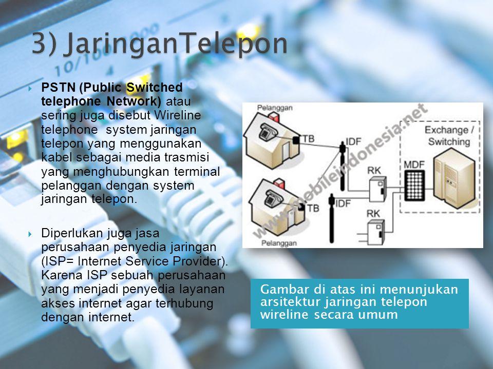 Gambar di atas ini menunjukan arsitektur jaringan telepon wireline secara umum  PSTN (Public Switched telephone Network) atau sering juga disebut Wir