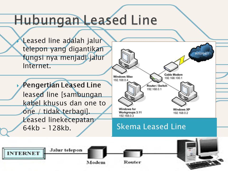 Skema Leased Line  Leased line adalah jalur telepon yang digantikan fungsi nya menjadi jalur Internet.  Pengertian Leased Line leased line [sambunga