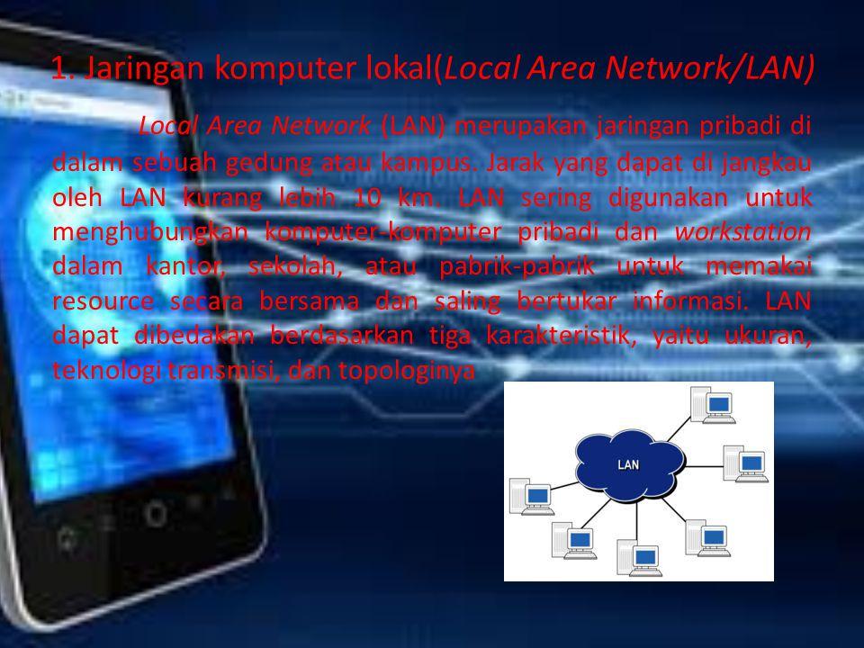 1. Jaringan komputer lokal(Local Area Network/LAN) Local Area Network (LAN) merupakan jaringan pribadi di dalam sebuah gedung atau kampus. Jarak yang