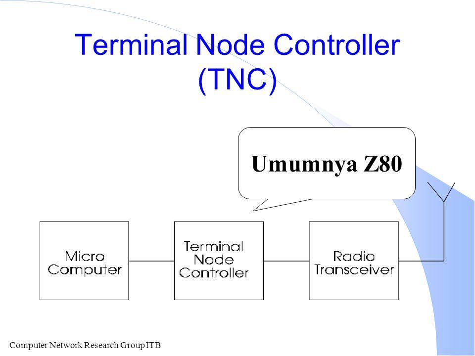 Computer Network Research Group ITB Terminal Node Controller (TNC) Umumnya Z80