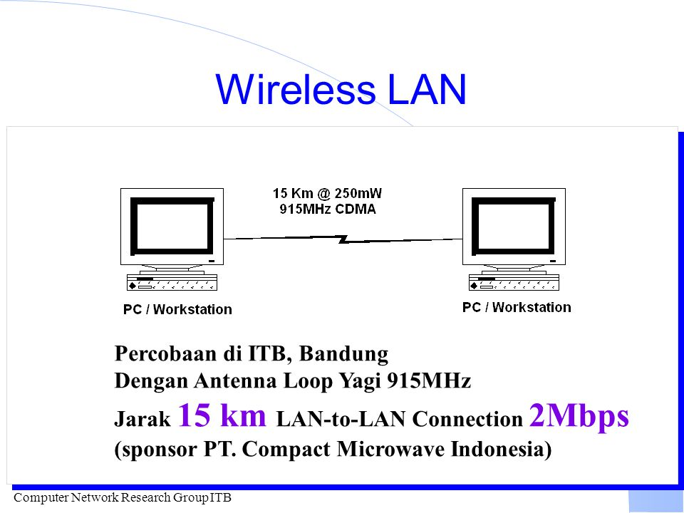 Computer Network Research Group ITB Wireless LAN Percobaan di ITB, Bandung Dengan Antenna Loop Yagi 915MHz Jarak 15 km LAN-to-LAN Connection 2Mbps (sp
