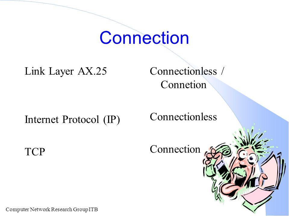 Computer Network Research Group ITB Connection Link Layer AX.25 Internet Protocol (IP) TCP Connectionless / Connetion Connectionless Connection