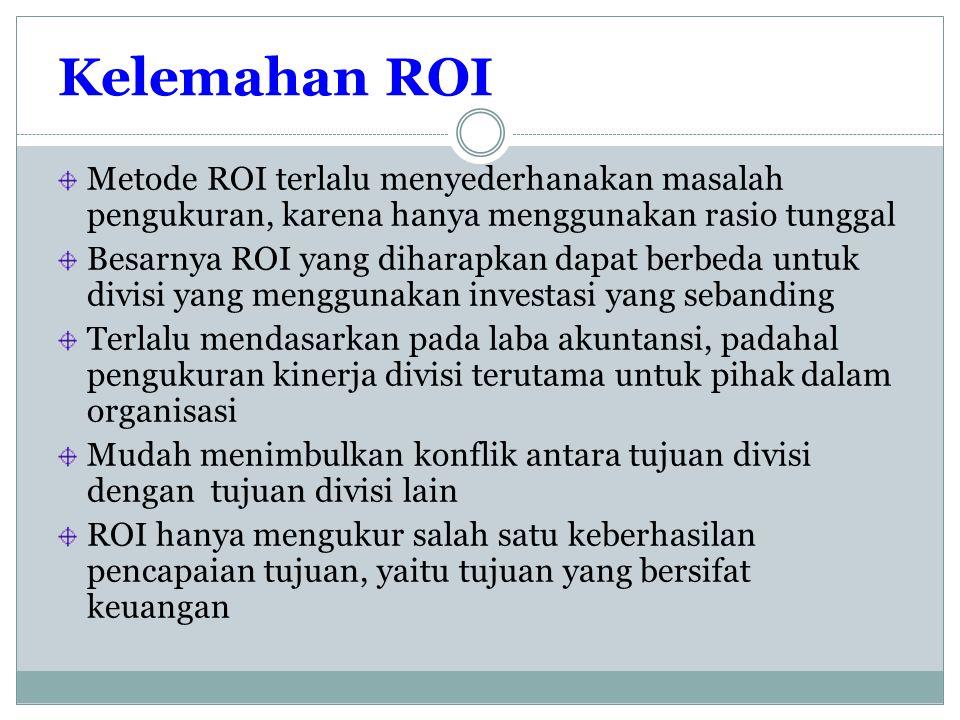 Kelemahan ROI Metode ROI terlalu menyederhanakan masalah pengukuran, karena hanya menggunakan rasio tunggal Besarnya ROI yang diharapkan dapat berbeda