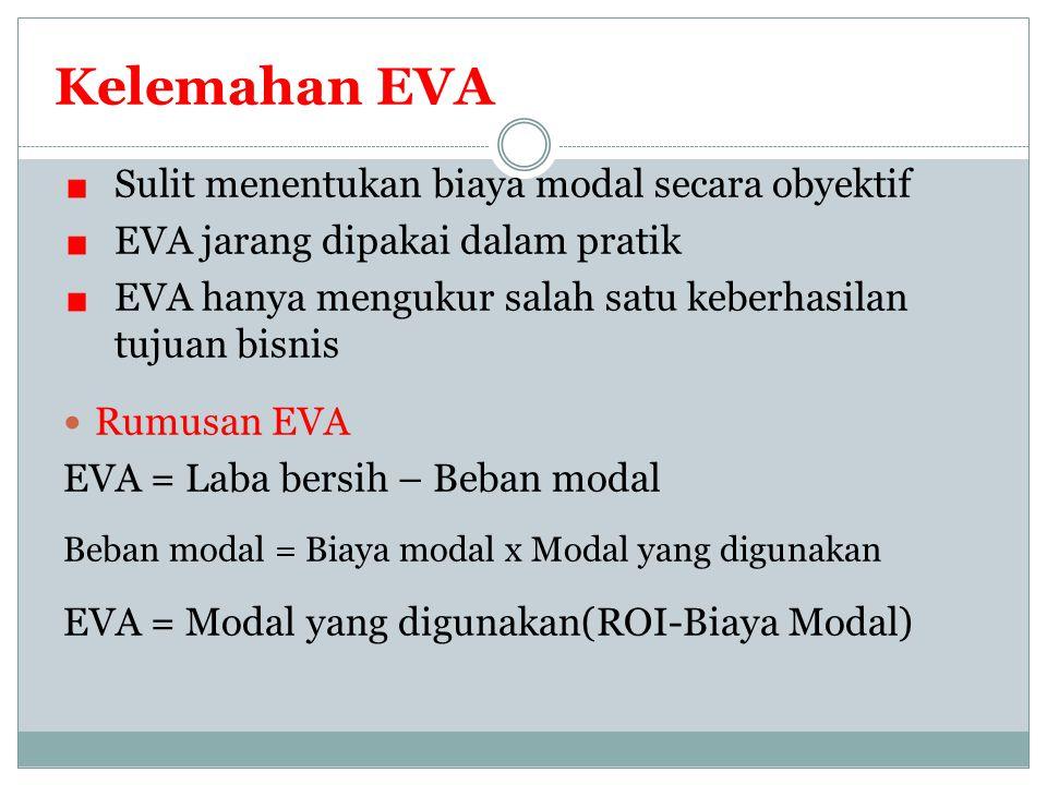 Kelemahan EVA Sulit menentukan biaya modal secara obyektif EVA jarang dipakai dalam pratik EVA hanya mengukur salah satu keberhasilan tujuan bisnis Ru