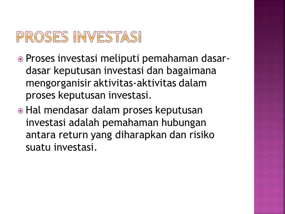  Proses investasi meliputi pemahaman dasar- dasar keputusan investasi dan bagaimana mengorganisir aktivitas-aktivitas dalam proses keputusan investasi.