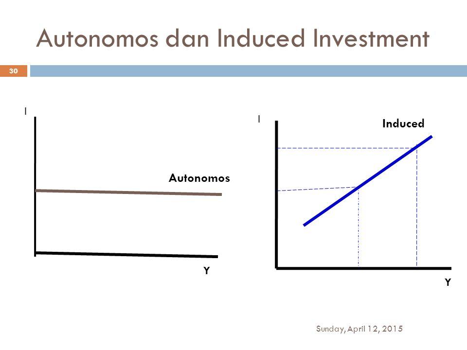 Autonomos dan Induced Investment Y Y I I Autonomos Induced Sunday, April 12, 2015 30