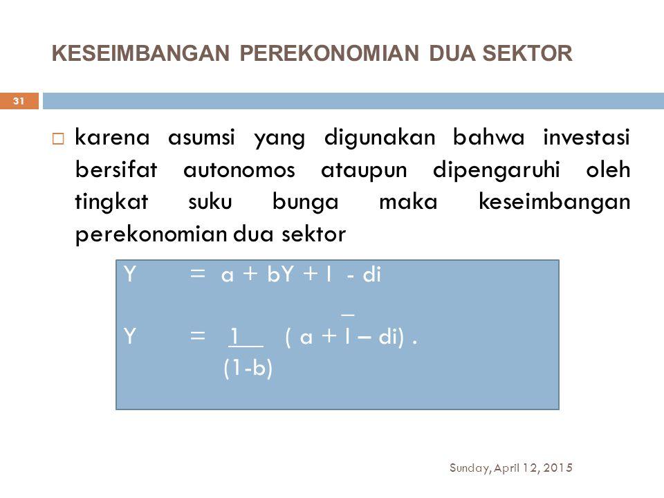 KESEIMBANGAN PEREKONOMIAN DUA SEKTOR  karena asumsi yang digunakan bahwa investasi bersifat autonomos ataupun dipengaruhi oleh tingkat suku bunga mak
