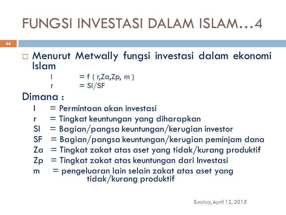 FUNGSI INVESTASI DALAM ISLAM…4  Menurut Metwally fungsi investasi dalam ekonomi Islam I= f ( r,Za,Zp, m ) r = SI/SF Dimana : I = Permintaan akan inve