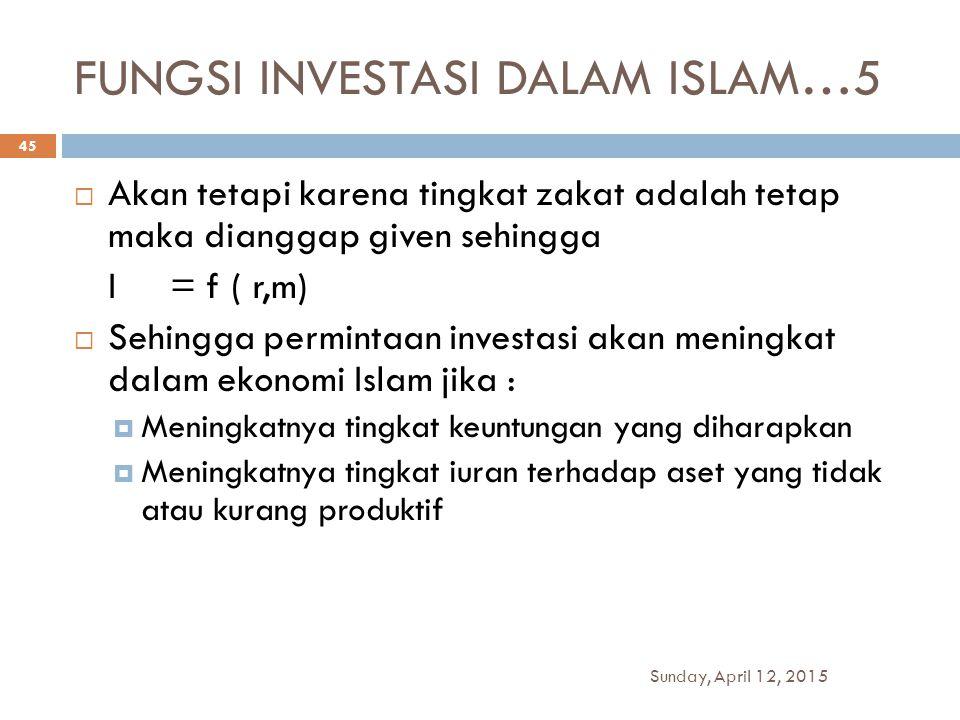 FUNGSI INVESTASI DALAM ISLAM…5  Akan tetapi karena tingkat zakat adalah tetap maka dianggap given sehingga I= f ( r,m)  Sehingga permintaan investas