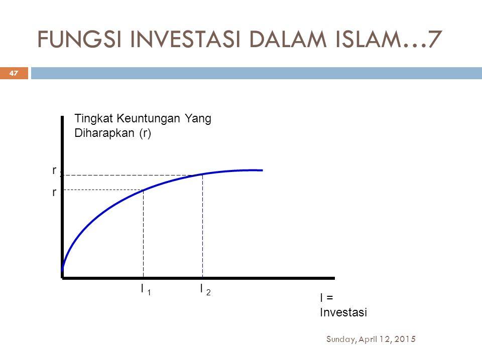 FUNGSI INVESTASI DALAM ISLAM…7 I 1 Tingkat Keuntungan Yang Diharapkan (r) I = Investasi I 2 r 1 r 2 Sunday, April 12, 2015 47