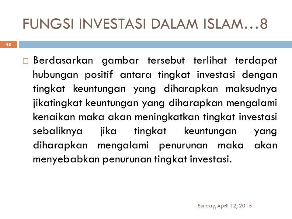 FUNGSI INVESTASI DALAM ISLAM…8  Berdasarkan gambar tersebut terlihat terdapat hubungan positif antara tingkat investasi dengan tingkat keuntungan yan