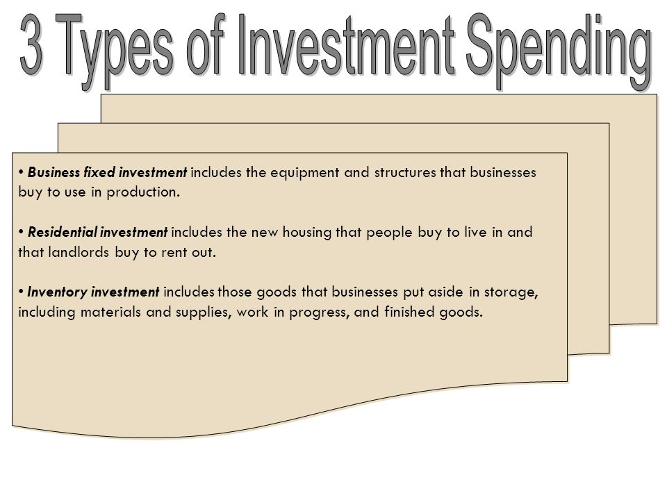 The standard model of business fixed investment is called the neoclassical model of investment.