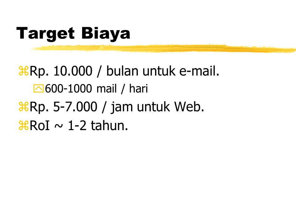 Target Biaya zRp. 10.000 / bulan untuk e-mail. y600-1000 mail / hari zRp.