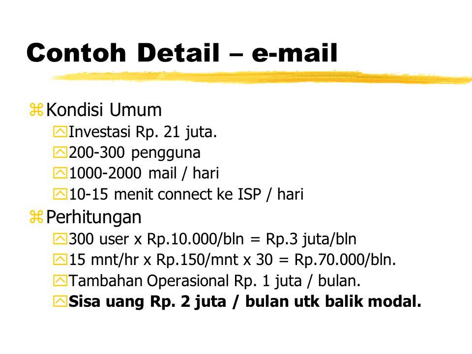 Contoh Detail – e-mail zKondisi Umum yInvestasi Rp.