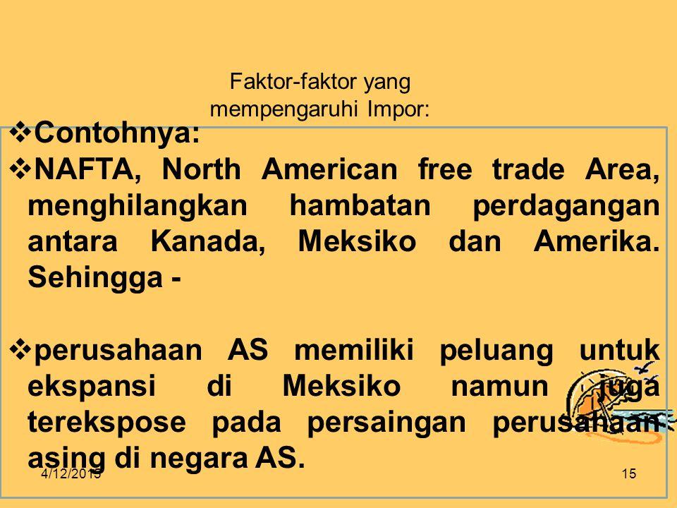 4/12/201515 Faktor-faktor yang mempengaruhi Impor:  Contohnya:  NAFTA, North American free trade Area, menghilangkan hambatan perdagangan antara Kanada, Meksiko dan Amerika.