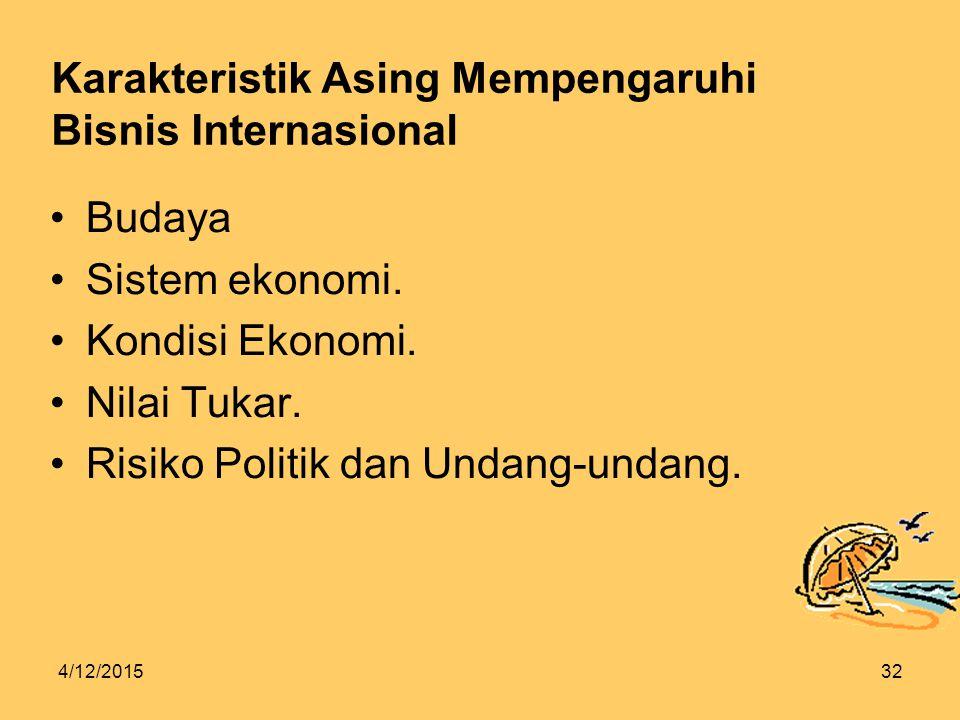 4/12/201532 Karakteristik Asing Mempengaruhi Bisnis Internasional Budaya Sistem ekonomi.