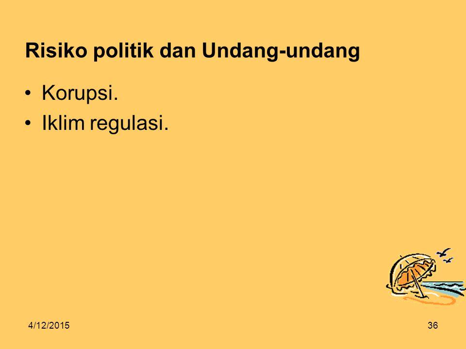 4/12/201536 Risiko politik dan Undang-undang Korupsi. Iklim regulasi.