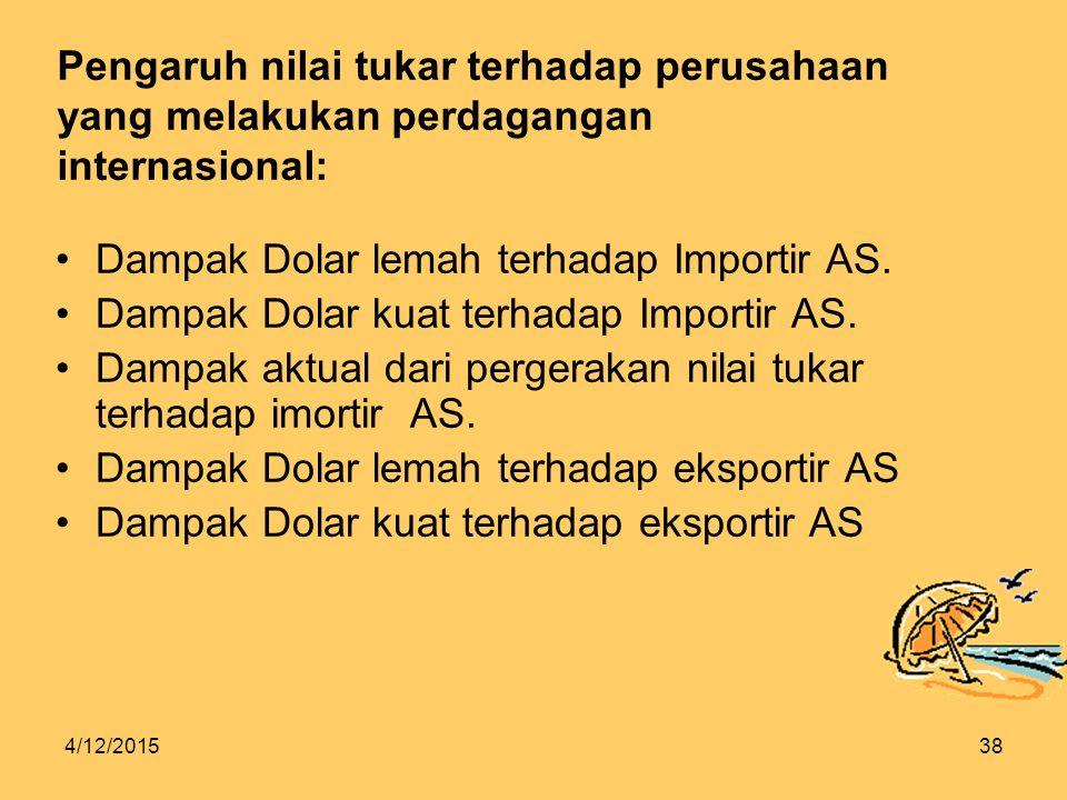 4/12/201538 Pengaruh nilai tukar terhadap perusahaan yang melakukan perdagangan internasional: Dampak Dolar lemah terhadap Importir AS.
