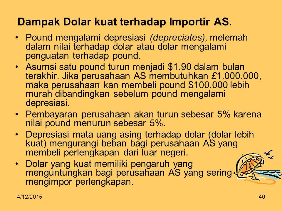 4/12/201540 Dampak Dolar kuat terhadap Importir AS.