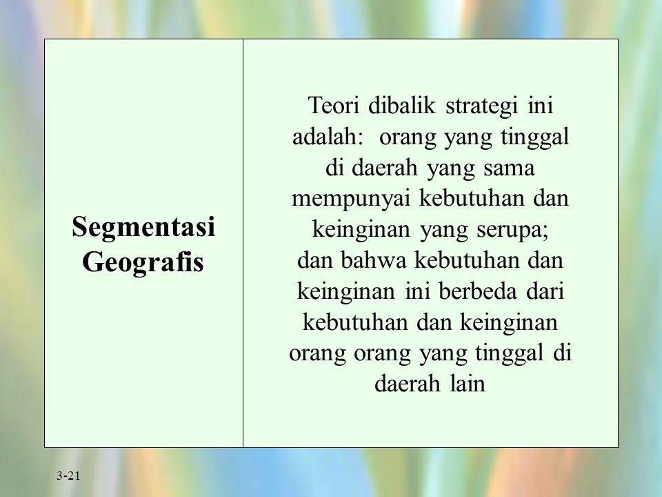 3-21 SegmentasiGeografis Teori dibalik strategi ini adalah: orang yang tinggal di daerah yang sama mempunyai kebutuhan dan keinginan yang serupa; dan