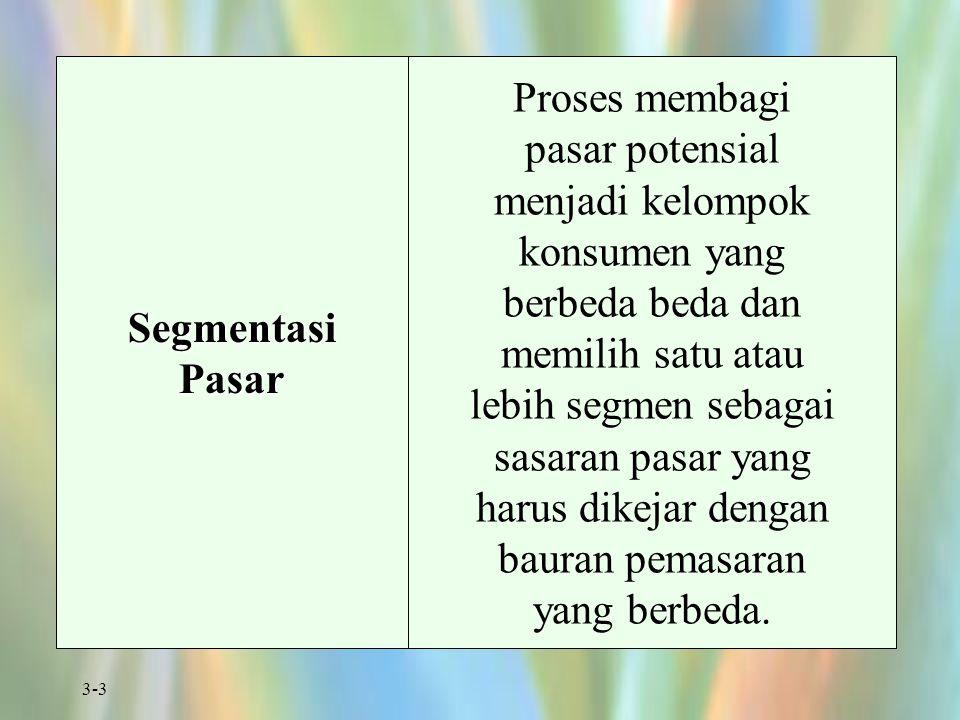 3-3 Segmentasi Pasar Proses membagi pasar potensial menjadi kelompok konsumen yang berbeda beda dan memilih satu atau lebih segmen sebagai sasaran pas