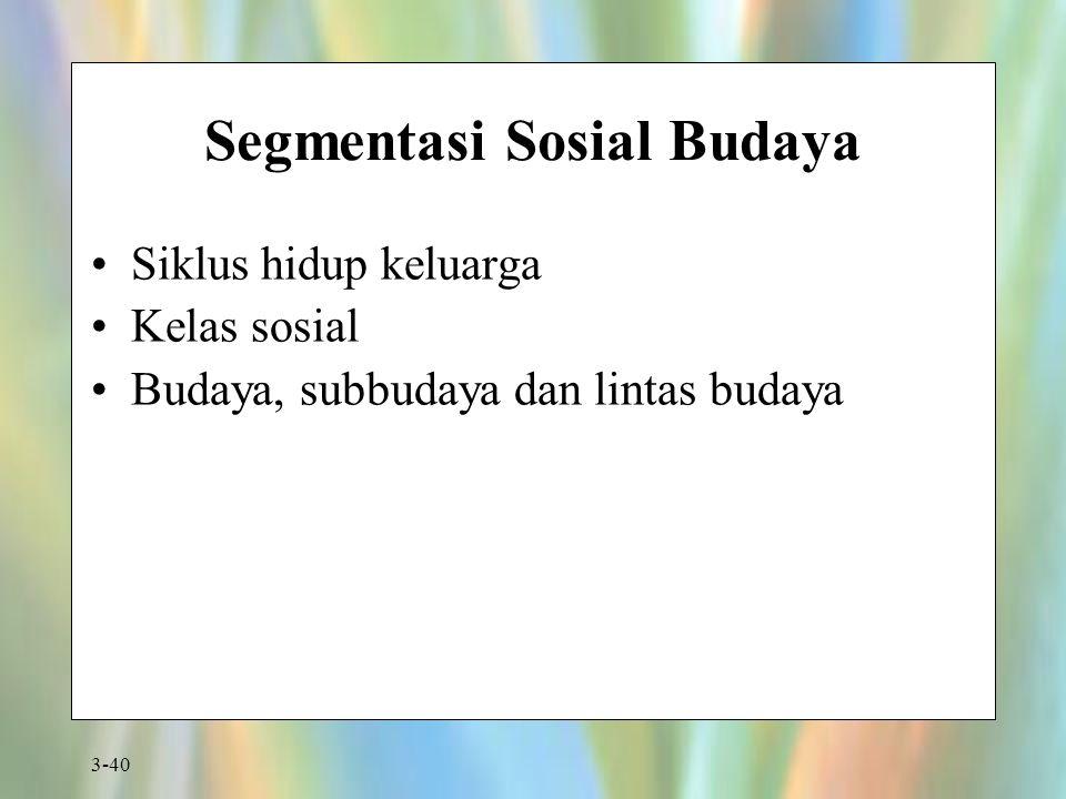 3-40 Segmentasi Sosial Budaya Siklus hidup keluarga Kelas sosial Budaya, subbudaya dan lintas budaya