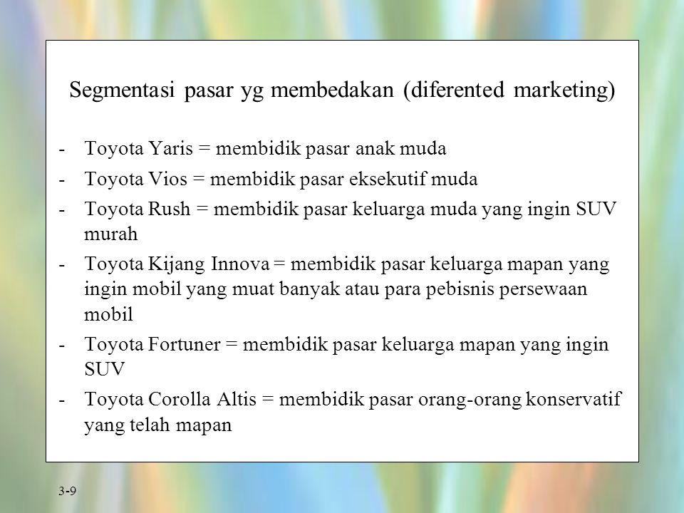 3-9 Segmentasi pasar yg membedakan (diferented marketing) -Toyota Yaris = membidik pasar anak muda -Toyota Vios = membidik pasar eksekutif muda -Toyot